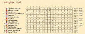 chess_nottingham_1936